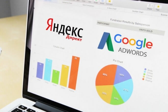 настройка яндекс директ google adwords